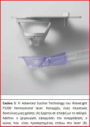 Η διμερής Advanced Suction Technology (AST) του FS200 laser
